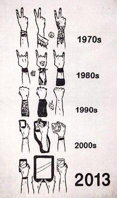 Evolutie van de concertganger