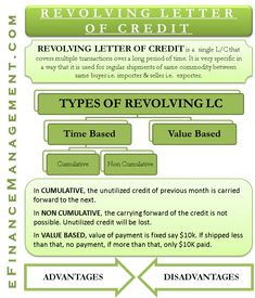 banking finance Revolving Letter of Credi - banking Accounting Basics, Bookkeeping And Accounting, Bookkeeping Business, Accounting And Finance, Accounting Software, Learn Accounting, Accounting Education, Business Goals, Business Tips