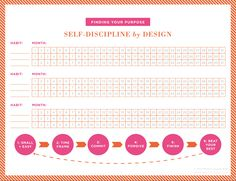 Self Discipline Progress Chart