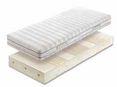 Le Muse Materassi In Lattice.33 Best Materassi Images In 2019 Bed Pads Blog Mattresses