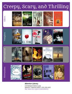 San Mateo County Library used our template to make this amazing Horror Reading Map. Our newest feature lets you pull lists right from NoveList. Interested? Submit a request to support to be part of the NoveList Content Beta Project.