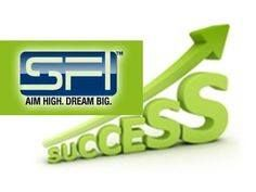 India Top Investors with SFI TripleClicks on WordPress – Google Search! | Spuncksides Promotion Production