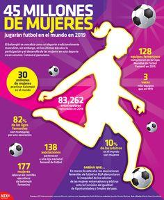 #Entérate | 45 millones de mujeres jugarán futbol en el mundo en 2019. Conoce el panorama. #Infographic