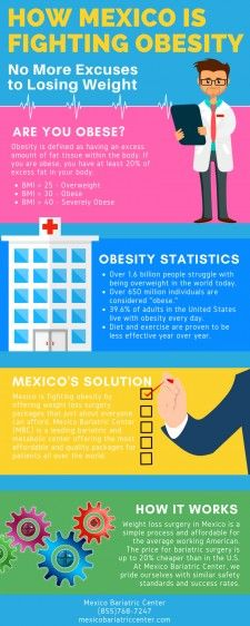 How Mexico is Fighting Obesity Infographic #bariatric #bariatricsurgery, #fightobesity, #FightingObesity #WeightLossSurgery #medicaltourism #WLS #loseweight #weightlosssolution