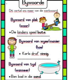 Image result for selfstandige naamwoorde oefeninge Afrikaans Language, Grammar Posters, School Posters, Kids Corner, Kids Education, School Projects, Diy For Kids, Kids Learning, Teaching Resources