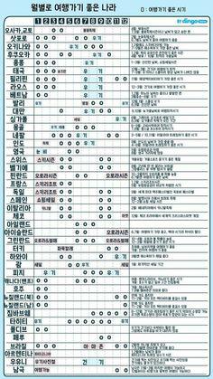 여행 diy arts and crafts home decor - Diy Crafts For Home Travel Sights, Travel Tours, Places To Travel, Places To Go, Korean Words, Learn Korean, Travel Checklist, Travel Information, Tourism