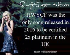 Swift Facts