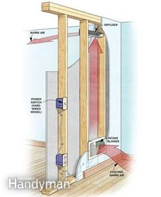 Room-to-room ventilation system to heat the enclosed porch