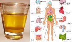 Bacite sve lekove i pijte ovo svako jutro: Bićete zdravi kao dren! – Narodni Recepti