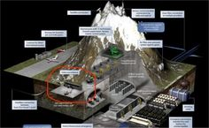 Wikileaks eyes Swiss bunker - History Today - Expat Ukraine Forum - 2 page views remaining today