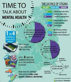 #Infographic about World Mental Health Day. Pin in ...