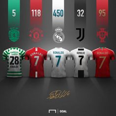 Cristiano Ronaldo 7, Messi And Ronaldo, Sport Volleyball, Sport Basketball, Cr7 Wallpapers, Real Madrid Wallpapers, Ronaldo Real Madrid, Cristiano Ronaldo Hd Wallpapers, Manchester United