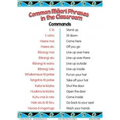 23 common commands and 6 common questions are listed on this fantastic chart in both Te Reo and English. Ideal for introducing everyday Maori language into classrooms Classroom Commands, Waitangi Day, Maori Words, Cut And Paste Worksheets, Common Phrases, Getting Fired, E 10, Helpful Hints, Knowledge