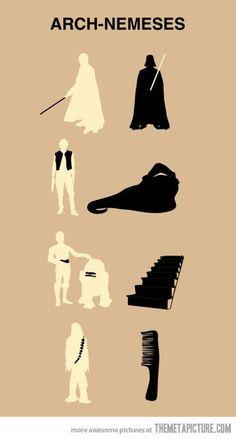 Star Wars Arch-Nemeses chart