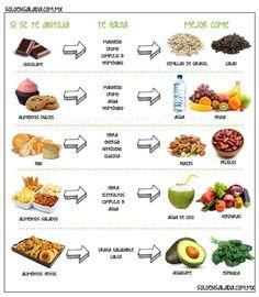 Reemplazo de comidas chatarras por saludables