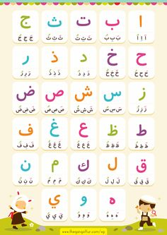 Free Printable : New Hijaiyah Poster | The Gang of Fur #hijaiyah #arabic…