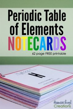 Periodic table teaching learning cultura inquieta karyn tripp4 e periodic table teaching learning cultura inquieta karyn tripp4 e d u c a t i o n pinterest periodic table urtaz Choice Image