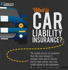 Top 10 Car Insurance Infographics