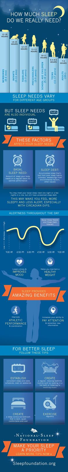 How much sleep do you get? Sleep hygiene is essential for depression and other mood disorders.  For everyone!