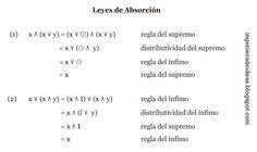 Demostración de las leyes de absorción en algebras booleanas