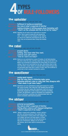 i am an upholder/obliger hybrid. and questioner? AND rebel!? it just depends on the assignment, i guess.