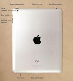 Google Doc - iPad 101 and App Integration