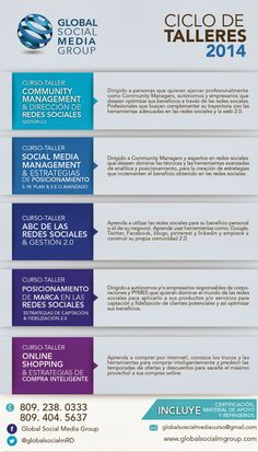 GLOBAL SOCIAL MEDIA GROUP : Ciclo de cursos para el 2014 por Global Social Med...