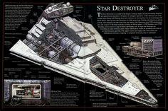 Star Destroyer II
