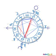 Free Birth Chart Online Calculator Time Of And Precision Astronomical Calculations