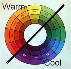 Color wheel ~ every makeup artist should know this!!!                                                                                                                                                                                 More