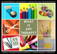 Many people don't know that I am a trained art therapist.  I completed my program at the end of the 80's and worked as an art therapist for several years.  My own art process has been a big part of my healing and personal and spiritual growth and I feel it saved my life,