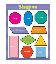Carson Dellosa Shapes Chartlet Grade Pre Kindergarten - As Shown Teaching Posters, Classroom Posters, Teaching Music, Teaching Resources, Teaching Kids, Shape Chart, Teaching Supplies, School Supplies, Carson Dellosa