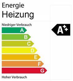 Energieeffizienzlabel - Wiesmann SHK Wermelskirchen