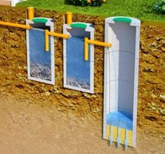 A septic tank is a major element of a septic system. Diy Septic System, Septic Tank Systems, Earthship, Septic Tank Design, Fossa Séptica, Yard Drainage, Drainage Solutions, Water Collection, Rainwater Harvesting