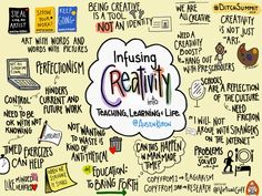 VirtualGiff.com Sketch Notes, Artist At Work, Word Art, Creative Art, New Books, Identity, Teaching, Words, Pictures