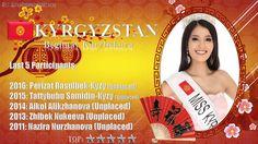 Begimay Karybekova Miss World 2017 contestant banner Kyrgyzstan