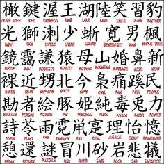 Japanese Symbols | FBli_Turk :Telefon Japonca ve Korece ve Çince sarkilarla dolmakta ...
