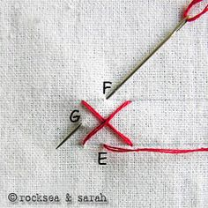 Stitch Dictionary - tutorials on just about every stitch there is - on Sarah's Hand Embroidery Tutorials at http://www.embroidery.rocksea.org/reference/stitch-dictionary/