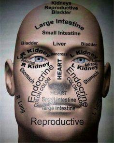 Facing reflexology