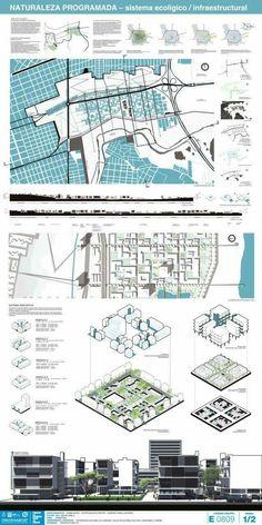 Environmental Architecture, Architecture Mapping, Architecture Panel, Concept Architecture, Architecture Design, Presentation Board Design, Architecture Presentation Board, Urban Design Diagram, Urban Design Plan