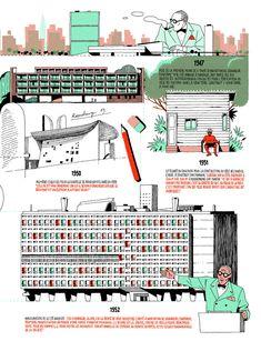 Infografía de la vida de Le Corbusier por Vincent Mahé | Infographic 6 | Life of Le Corbusier |