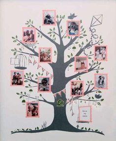 36 Ideen für originelle Aufkleber Collagen aus Fotos: Stammbaum