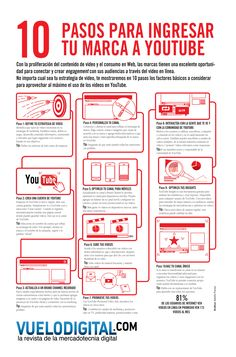10 Pasos Para Ingresar Tu Marca A YouTube #infografia
