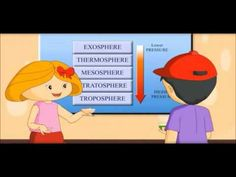 Earth Atmosphere -Air & Layers Video for kids - YouTube - CC Cycle 1, Week 20