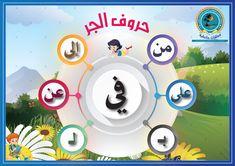 حروف الجر Arabic Alphabet Letters, Arabic Alphabet For Kids, Arabic Verbs, Arabic Phrases, Cool Science Projects, Arabic Handwriting, Learn Arabic Online, Arabic Pattern, Arabic Lessons