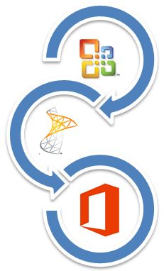 Are you looking for the best sharepoint solutions? Contact us now; we will help you to get your project on track. For more information visit our website.