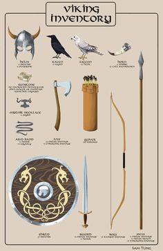 Viking Inventor, Sam Tung