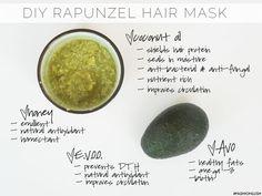 DIY Rapunzel Hair Mask ft. Coconut Oil