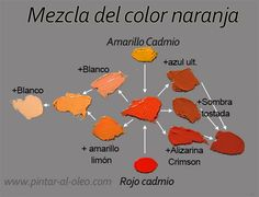Mezcla de color naranja claros y oscuros Oil Painting Tips, Painting Process, Painting Lessons, Art Lessons, Painting Portraits, Color Mixing Chart Acrylic, Colors For Skin Tone, Color Naranja, Color Psychology