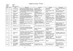 17 Best Images of Grade Worksheets Spelling Words - Grade Spelling Words Worksheets, Grade Spelling Word List and Grade Spelling Words List Spelling Bee Word List, 3rd Grade Spelling, Vocabulary Worksheets, English Vocabulary, 9th Grade English, Greek Meaning, Decimal, Percents, Sight Words